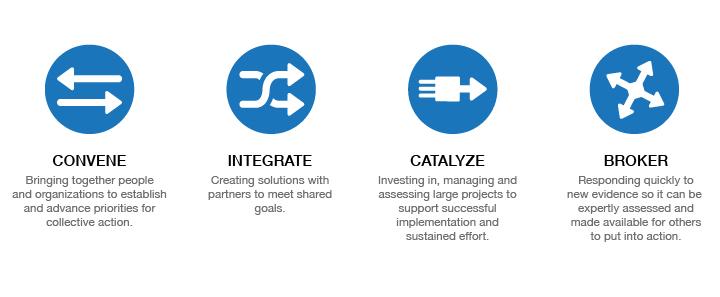 Four ways we work