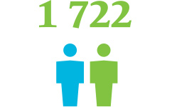 The number 1722 overtop two people